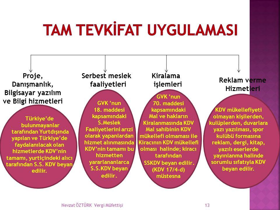 Proje, Danışmanlık, Bilgisayar yazılım ve Bilgi hizmetleri Serbest meslek faaliyetleri Kiralama işlemleri Reklam verme Hizmetleri Türkiye'de bulunmaya
