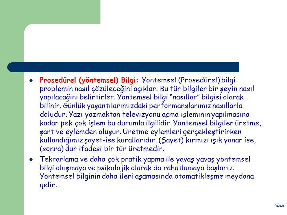 34/40 Prosedürel (yöntemsel) Bilgi: Yöntemsel (Prosedürel) bilgi problemin nasıl çözüleceğini açıklar. Bu tür bilgiler bir şeyin nasıl yapılacağını be