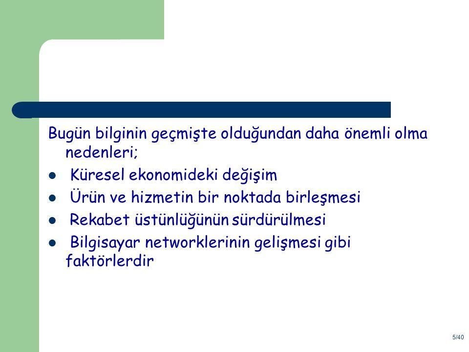 36/40 Sezgisel Bilgi: Sezgisel Bilgi çıkarım sürecini yönlendiren bir rehber prensip i açıklar.