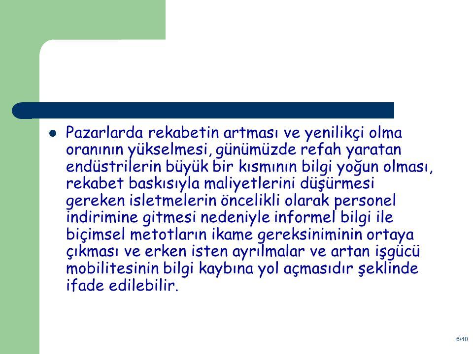 47/40 Kaynakça - Sakarya Üniversitesi Uzaktan Eğitim Ders Notları -Kurumsal Bilgi Yönetimi Modeli Seher Arslankaya, Yayımlanmamış Doktora Tezi,2007.