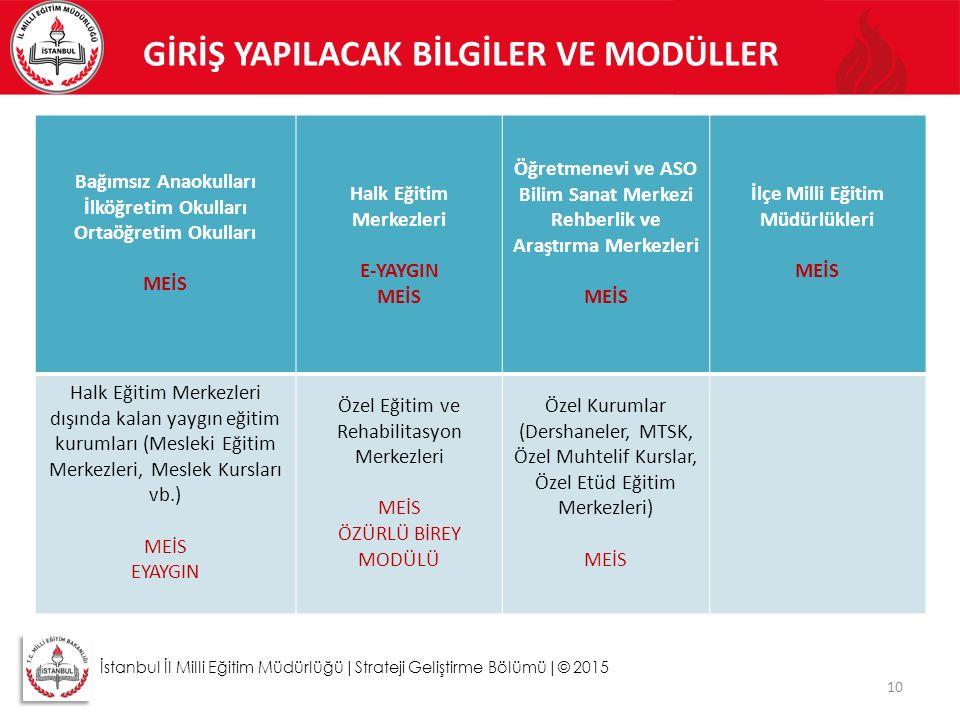 10 İstanbul İl Milli Eğitim Müdürlüğü|Strateji Geliştirme Bölümü|© 2015 Bağımsız Anaokulları İlköğretim Okulları Ortaöğretim Okulları MEİS Halk Eğitim