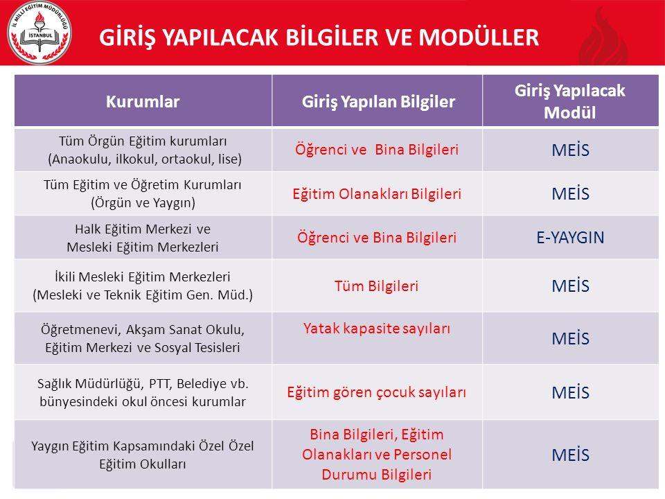 11 İstanbul İl Milli Eğitim Müdürlüğü|Strateji Geliştirme Bölümü|© 2015 Kurumlar Giriş Yapılan Bilgiler Giriş Yapılacak Modül Tüm Örgün Eğitim kurumla