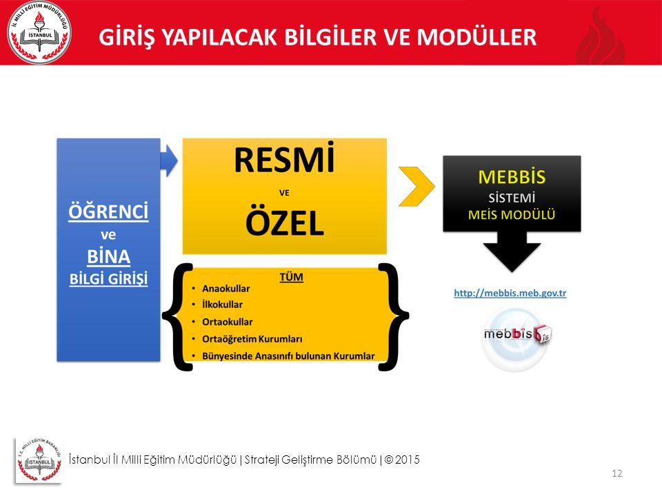 12 İstanbul İl Milli Eğitim Müdürlüğü|Strateji Geliştirme Bölümü|© 2015 GİRİŞ YAPILACAK BİLGİLER VE MODÜLLER