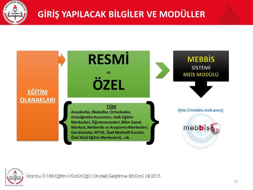 13 İstanbul İl Milli Eğitim Müdürlüğü|Strateji Geliştirme Bölümü|© 2015 GİRİŞ YAPILACAK BİLGİLER VE MODÜLLER