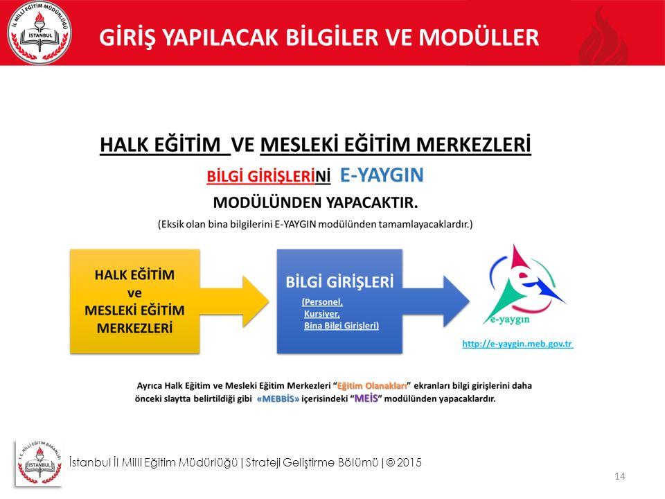 14 İstanbul İl Milli Eğitim Müdürlüğü|Strateji Geliştirme Bölümü|© 2015 GİRİŞ YAPILACAK BİLGİLER VE MODÜLLER