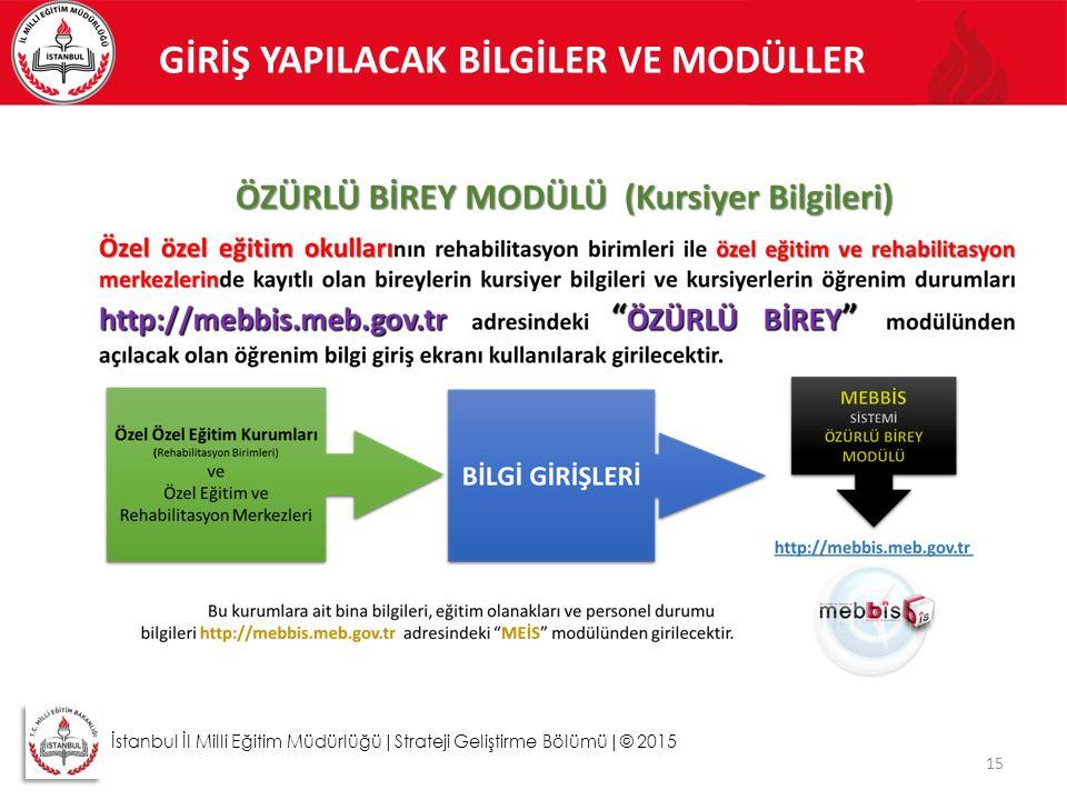 15 İstanbul İl Milli Eğitim Müdürlüğü|Strateji Geliştirme Bölümü|© 2015 GİRİŞ YAPILACAK BİLGİLER VE MODÜLLER