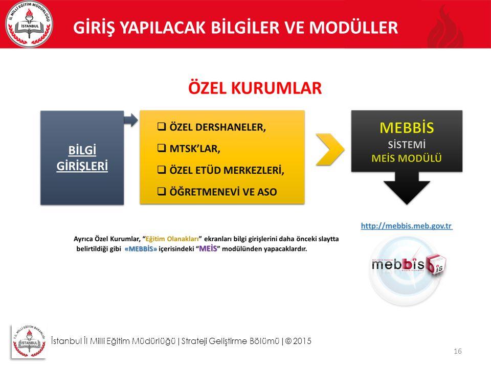 16 İstanbul İl Milli Eğitim Müdürlüğü|Strateji Geliştirme Bölümü|© 2015 GİRİŞ YAPILACAK BİLGİLER VE MODÜLLER