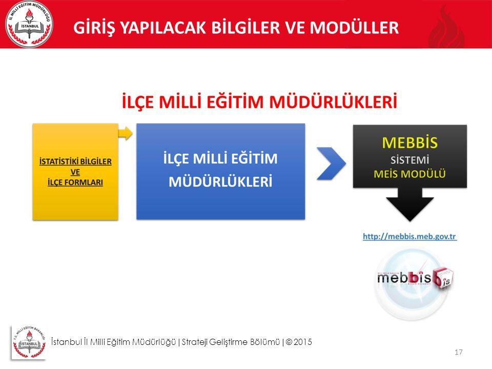 17 İstanbul İl Milli Eğitim Müdürlüğü|Strateji Geliştirme Bölümü|© 2015 GİRİŞ YAPILACAK BİLGİLER VE MODÜLLER
