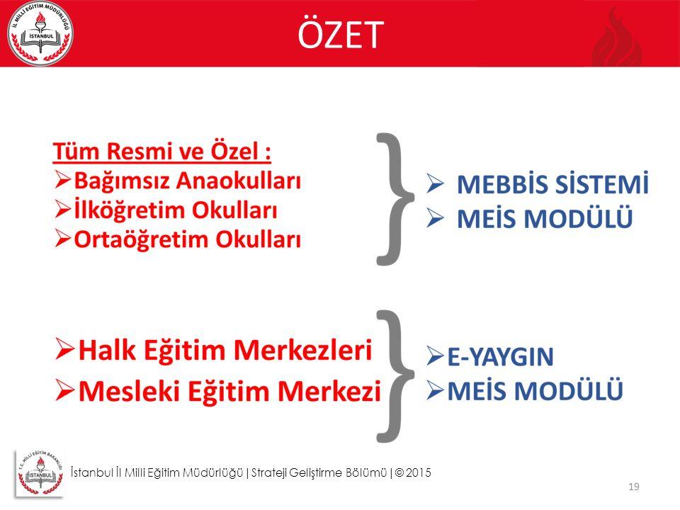 19 İstanbul İl Milli Eğitim Müdürlüğü|Strateji Geliştirme Bölümü|© 2015 ÖZET