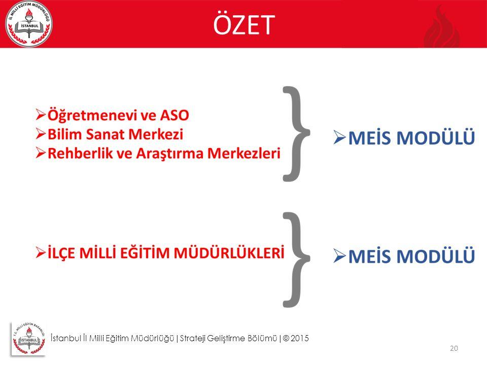 20 İstanbul İl Milli Eğitim Müdürlüğü|Strateji Geliştirme Bölümü|© 2015 ÖZET