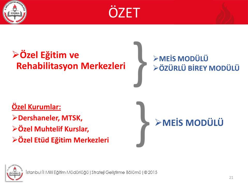 21 İstanbul İl Milli Eğitim Müdürlüğü|Strateji Geliştirme Bölümü|© 2015 ÖZET