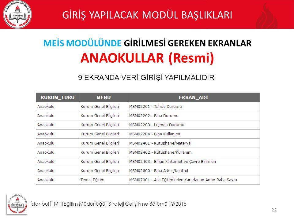 22 İstanbul İl Milli Eğitim Müdürlüğü|Strateji Geliştirme Bölümü|© 2015 GİRİŞ YAPILACAK MODÜL BAŞLIKLARI MEİS MODÜLÜNDE GİRİLMESİ GEREKEN EKRANLAR ANA