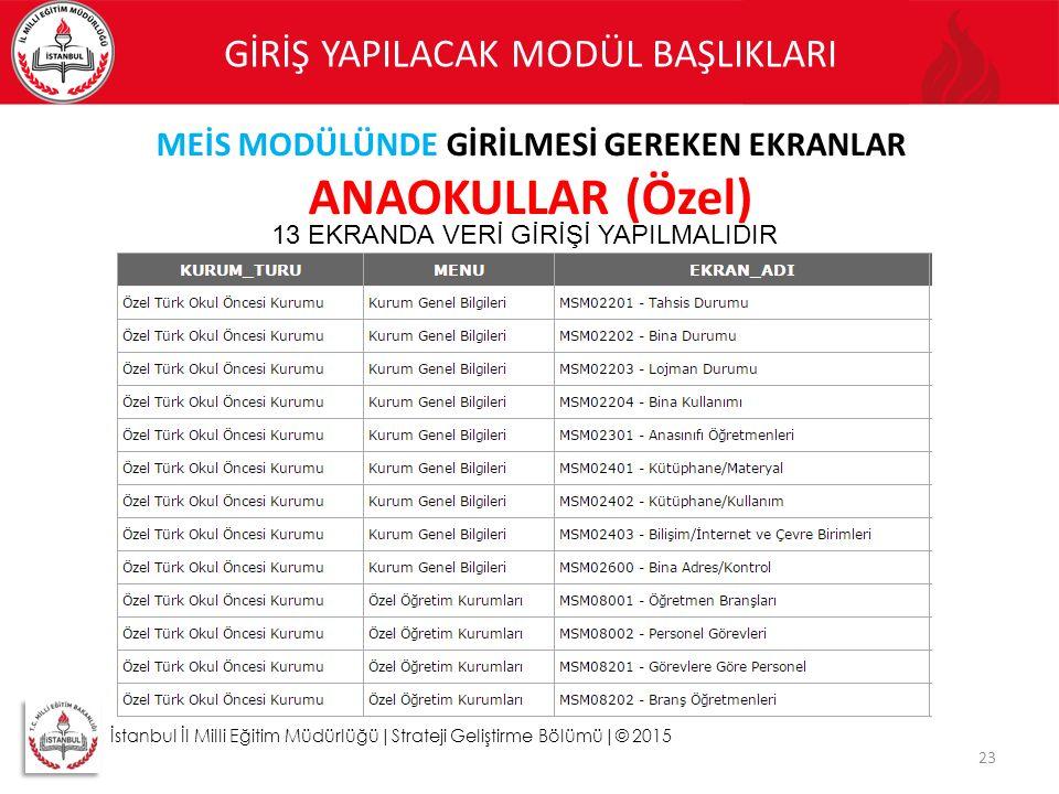23 İstanbul İl Milli Eğitim Müdürlüğü|Strateji Geliştirme Bölümü|© 2015 GİRİŞ YAPILACAK MODÜL BAŞLIKLARI MEİS MODÜLÜNDE GİRİLMESİ GEREKEN EKRANLAR ANA