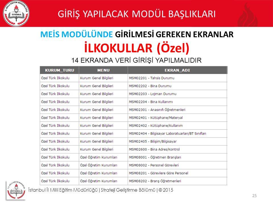 25 İstanbul İl Milli Eğitim Müdürlüğü|Strateji Geliştirme Bölümü|© 2015 GİRİŞ YAPILACAK MODÜL BAŞLIKLARI MEİS MODÜLÜNDE GİRİLMESİ GEREKEN EKRANLAR İLK