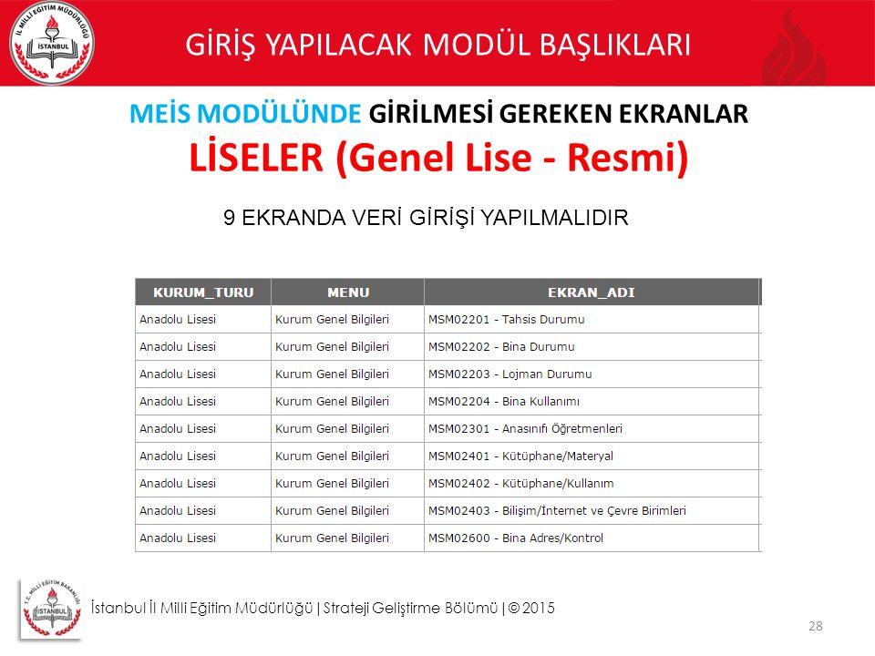 28 İstanbul İl Milli Eğitim Müdürlüğü|Strateji Geliştirme Bölümü|© 2015 GİRİŞ YAPILACAK MODÜL BAŞLIKLARI MEİS MODÜLÜNDE GİRİLMESİ GEREKEN EKRANLAR LİS