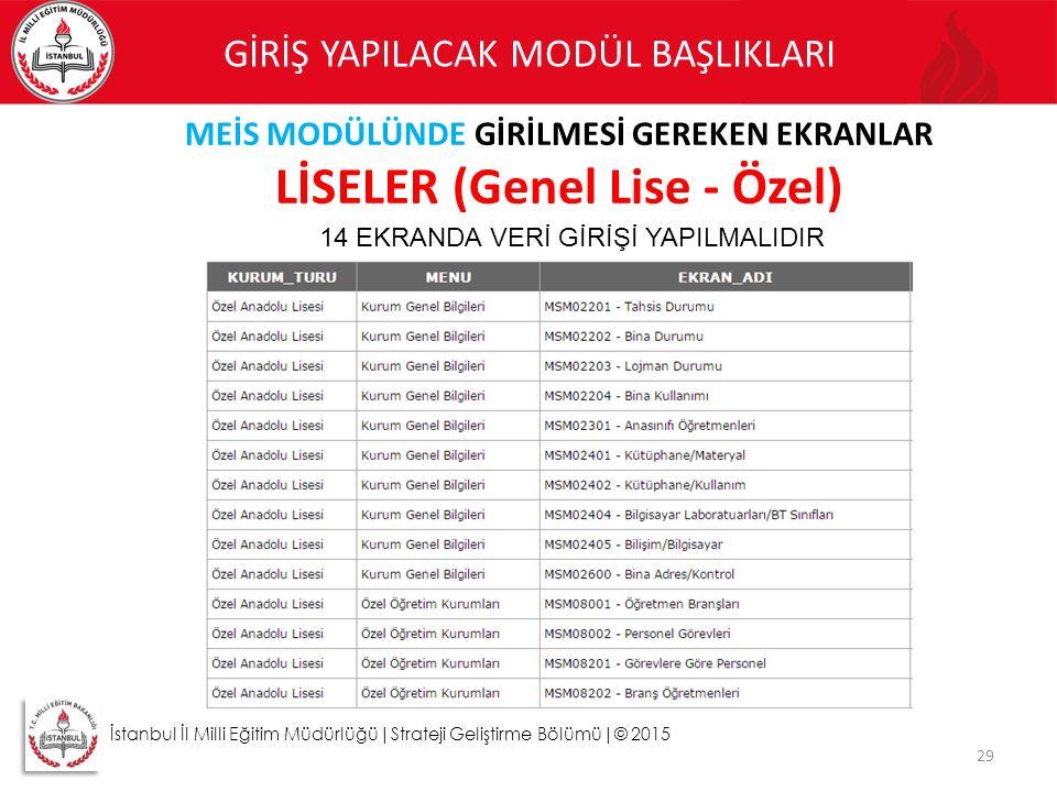 29 İstanbul İl Milli Eğitim Müdürlüğü|Strateji Geliştirme Bölümü|© 2015 GİRİŞ YAPILACAK MODÜL BAŞLIKLARI MEİS MODÜLÜNDE GİRİLMESİ GEREKEN EKRANLAR LİS