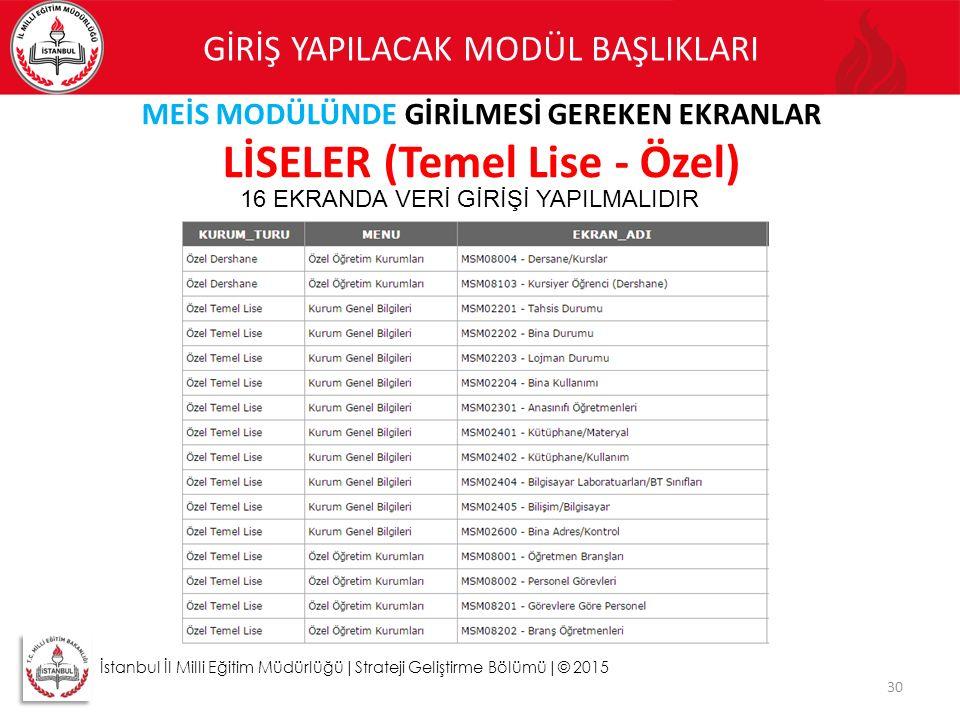 30 İstanbul İl Milli Eğitim Müdürlüğü|Strateji Geliştirme Bölümü|© 2015 GİRİŞ YAPILACAK MODÜL BAŞLIKLARI MEİS MODÜLÜNDE GİRİLMESİ GEREKEN EKRANLAR LİS