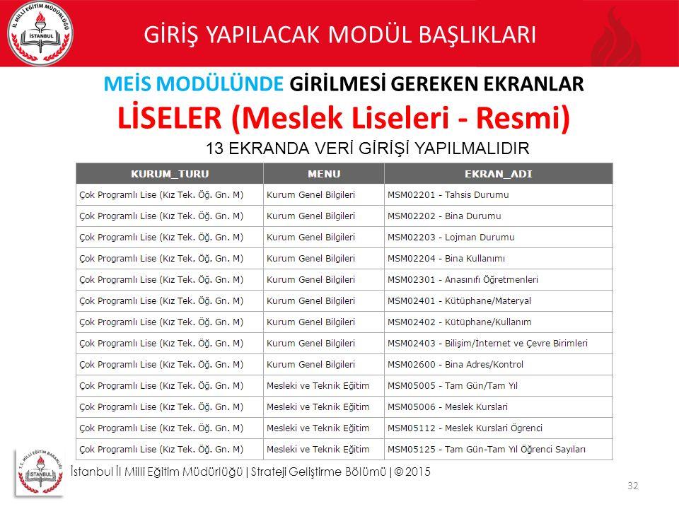 32 İstanbul İl Milli Eğitim Müdürlüğü|Strateji Geliştirme Bölümü|© 2015 GİRİŞ YAPILACAK MODÜL BAŞLIKLARI MEİS MODÜLÜNDE GİRİLMESİ GEREKEN EKRANLAR LİS
