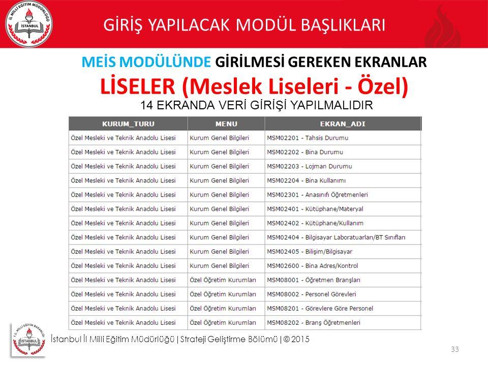 33 İstanbul İl Milli Eğitim Müdürlüğü|Strateji Geliştirme Bölümü|© 2015 GİRİŞ YAPILACAK MODÜL BAŞLIKLARI MEİS MODÜLÜNDE GİRİLMESİ GEREKEN EKRANLAR LİS