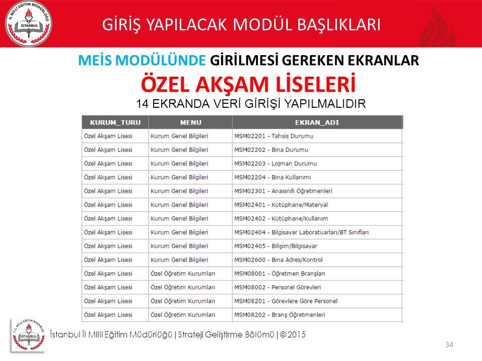 34 İstanbul İl Milli Eğitim Müdürlüğü|Strateji Geliştirme Bölümü|© 2015 GİRİŞ YAPILACAK MODÜL BAŞLIKLARI MEİS MODÜLÜNDE GİRİLMESİ GEREKEN EKRANLAR ÖZE
