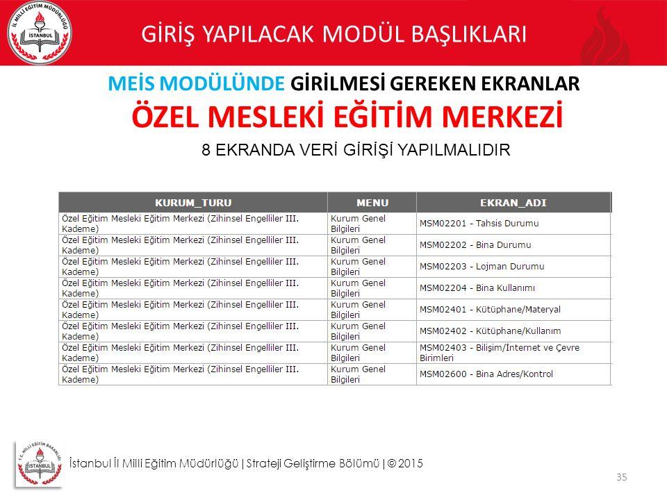35 İstanbul İl Milli Eğitim Müdürlüğü|Strateji Geliştirme Bölümü|© 2015 GİRİŞ YAPILACAK MODÜL BAŞLIKLARI MEİS MODÜLÜNDE GİRİLMESİ GEREKEN EKRANLAR ÖZE