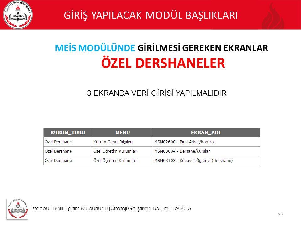 37 İstanbul İl Milli Eğitim Müdürlüğü|Strateji Geliştirme Bölümü|© 2015 GİRİŞ YAPILACAK MODÜL BAŞLIKLARI MEİS MODÜLÜNDE GİRİLMESİ GEREKEN EKRANLAR ÖZE