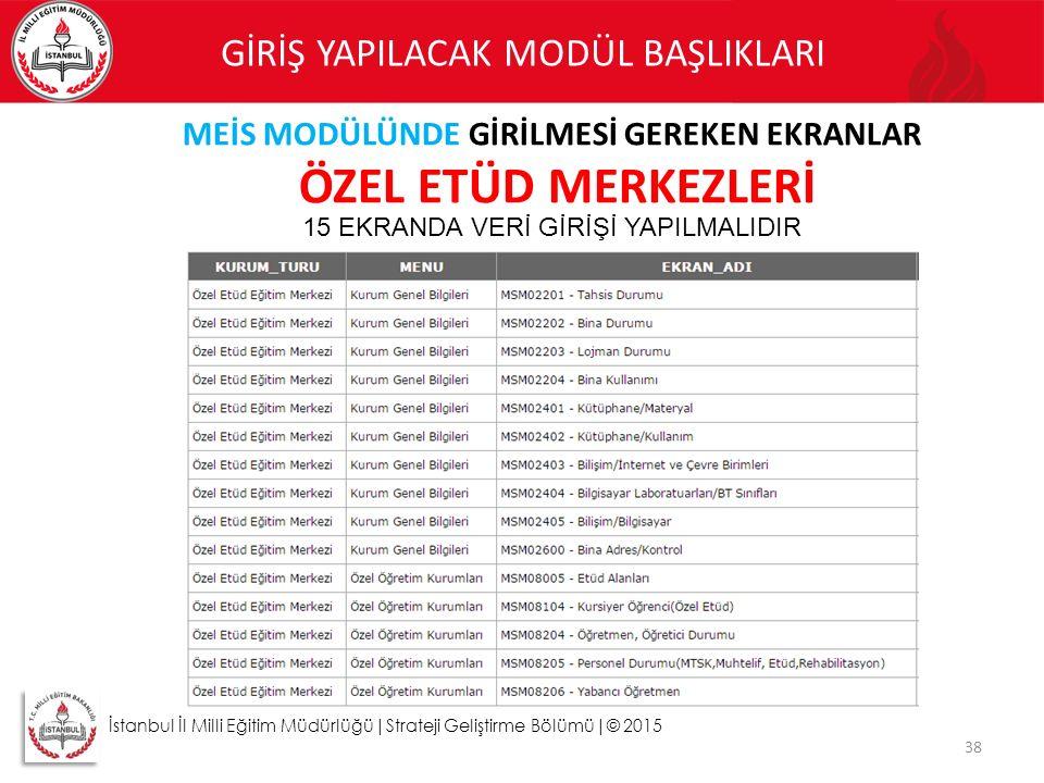 38 İstanbul İl Milli Eğitim Müdürlüğü|Strateji Geliştirme Bölümü|© 2015 GİRİŞ YAPILACAK MODÜL BAŞLIKLARI MEİS MODÜLÜNDE GİRİLMESİ GEREKEN EKRANLAR ÖZE