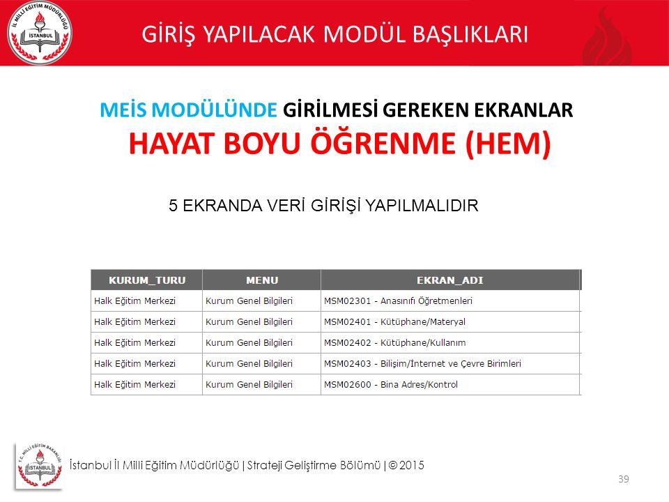 39 İstanbul İl Milli Eğitim Müdürlüğü|Strateji Geliştirme Bölümü|© 2015 GİRİŞ YAPILACAK MODÜL BAŞLIKLARI MEİS MODÜLÜNDE GİRİLMESİ GEREKEN EKRANLAR HAY