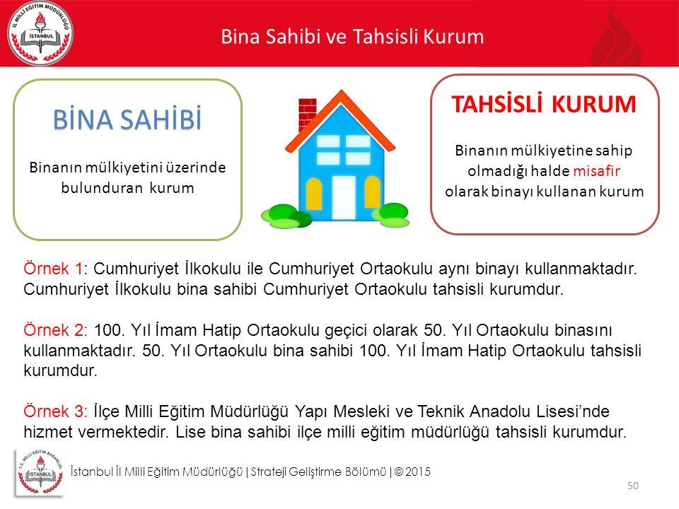 Bina Sahibi ve Tahsisli Kurum 50 İstanbul İl Milli Eğitim Müdürlüğü|Strateji Geliştirme Bölümü|© 2015 BİNA SAHİBİ Binanın mülkiyetini üzerinde bulundu