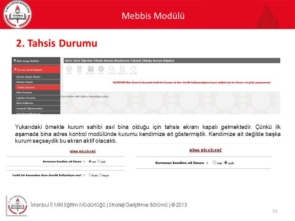 Mebbis Modülü 51 İstanbul İl Milli Eğitim Müdürlüğü|Strateji Geliştirme Bölümü|© 2015 2. Tahsis Durumu Yukarıdaki örnekte kurum sahibi asıl bina olduğ