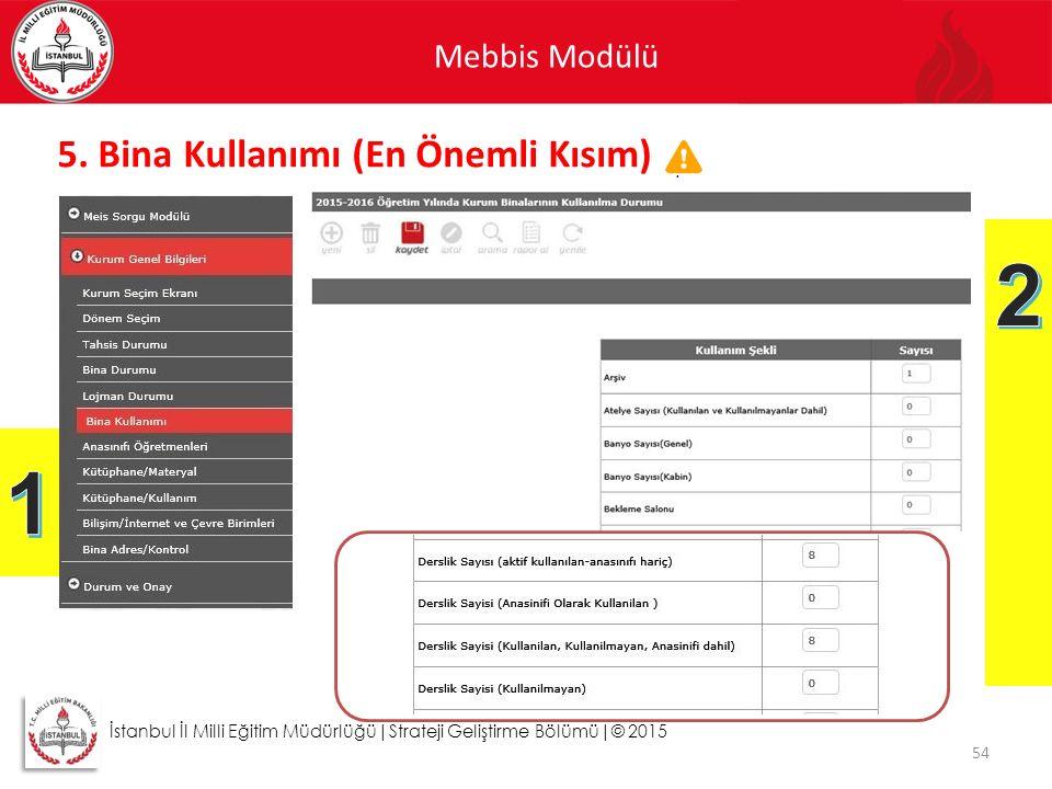 Mebbis Modülü 54 İstanbul İl Milli Eğitim Müdürlüğü|Strateji Geliştirme Bölümü|© 2015 5. Bina Kullanımı (En Önemli Kısım)