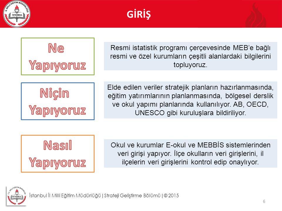 GİRİŞ 6 İstanbul İl Milli Eğitim Müdürlüğü|Strateji Geliştirme Bölümü|© 2015 Resmi istatistik programı çerçevesinde MEB'e bağlı resmi ve özel kurumlar