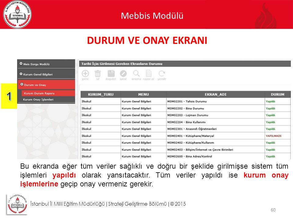 Mebbis Modülü 60 İstanbul İl Milli Eğitim Müdürlüğü|Strateji Geliştirme Bölümü|© 2015 DURUM VE ONAY EKRANI Bu ekranda eğer tüm veriler sağlıklı ve doğ