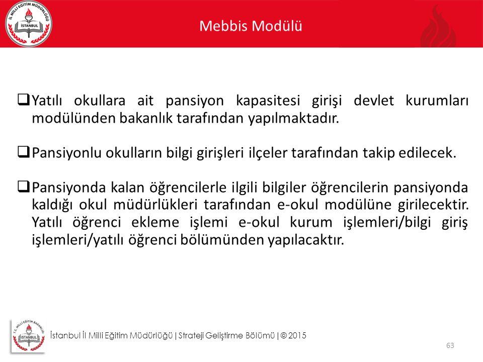 Mebbis Modülü 63 İstanbul İl Milli Eğitim Müdürlüğü|Strateji Geliştirme Bölümü|© 2015  Yatılı okullara ait pansiyon kapasitesi girişi devlet kurumlar