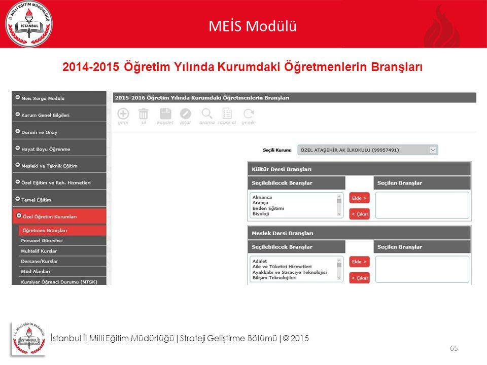 MEİS Modülü 65 İstanbul İl Milli Eğitim Müdürlüğü|Strateji Geliştirme Bölümü|© 2015 2014-2015 Öğretim Yılında Kurumdaki Öğretmenlerin Branşları