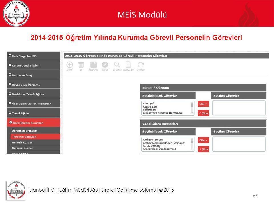 MEİS Modülü 66 İstanbul İl Milli Eğitim Müdürlüğü|Strateji Geliştirme Bölümü|© 2015 2014-2015 Öğretim Yılında Kurumda Görevli Personelin Görevleri