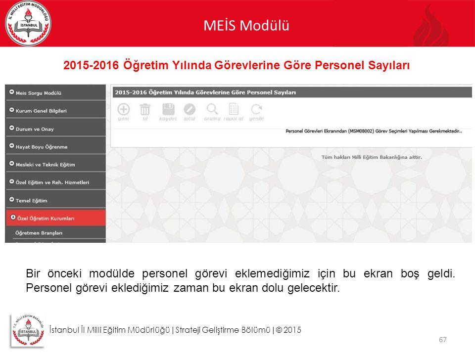 MEİS Modülü 67 İstanbul İl Milli Eğitim Müdürlüğü|Strateji Geliştirme Bölümü|© 2015 2015-2016 Öğretim Yılında Görevlerine Göre Personel Sayıları Bir ö