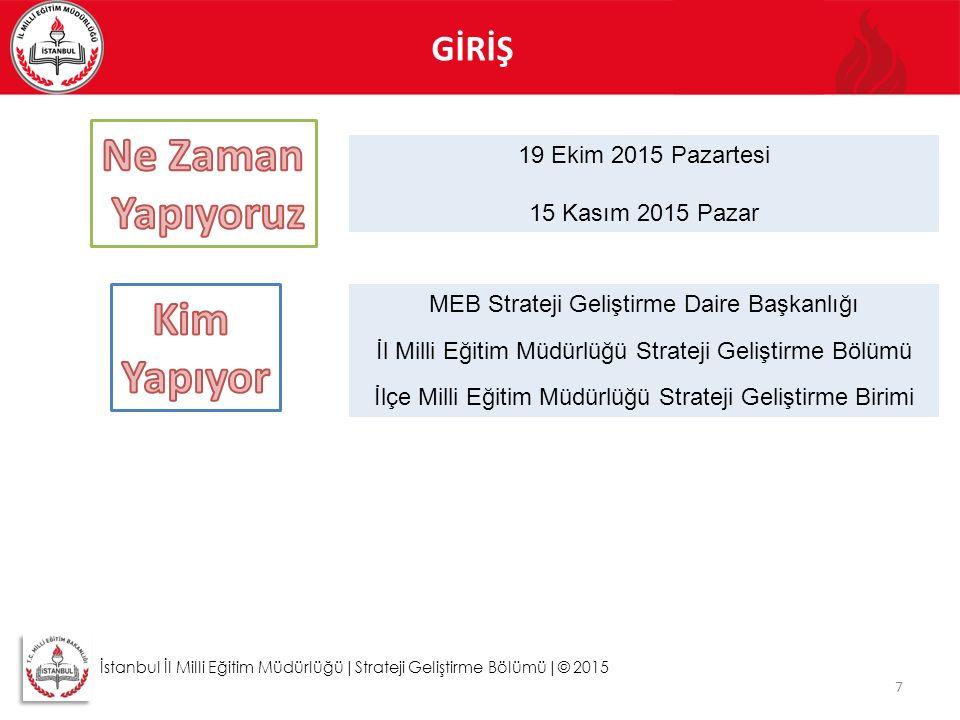 GİRİŞ 7 İstanbul İl Milli Eğitim Müdürlüğü|Strateji Geliştirme Bölümü|© 2015 19 Ekim 2015 Pazartesi 15 Kasım 2015 Pazar MEB Strateji Geliştirme Daire