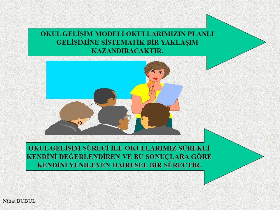 Nihat BÜBÜL Stratejik plan okula gerçek kimliğini kazandıracaktır. Okul gelişim hedefleri Milli Eğitimin genel amaçlarına ters düşmez. Stratejik plan