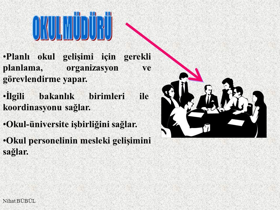 Nihat BÜBÜL Okul Müdürü Projeden sorumlu Müdür yardımcısı Öğretmen (En az iki kişi) Rehber Öğretmen Veli (En az iki kişi) Öğrenci Okul Koruma Derneği