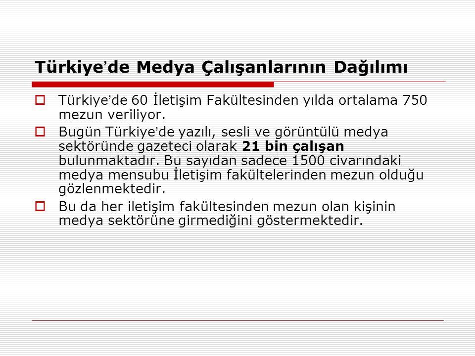 Türkiye ' de Medya Çalışanlarının Dağılımı  Türkiye ' de 60 İletişim Fakültesinden yılda ortalama 750 mezun veriliyor.  Bugün Türkiye ' de yazılı, s