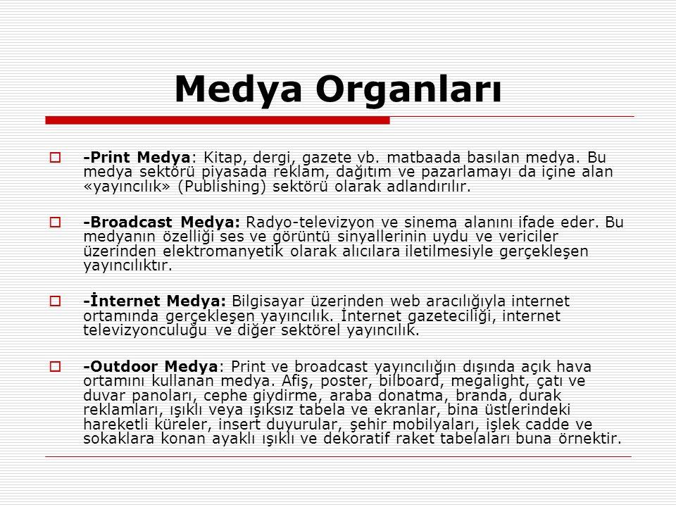 Medya Organları  -Print Medya: Kitap, dergi, gazete vb. matbaada basılan medya. Bu medya sektörü piyasada reklam, dağıtım ve pazarlamayı da içine ala