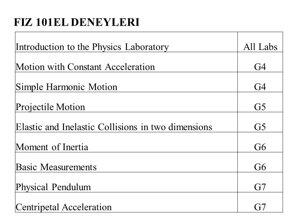 FIZ 101EL DENEYLERI Introduction to the Physics LaboratoryAll Labs Motion with Constant AccelerationG4 Simple Harmonic MotionG4 Projectile MotionG5 Elastic and Inelastic Collisions in two dimensionsG5 Moment of InertiaG6 Basic MeasurementsG6 Physical PendulumG7 Centripetal AccelerationG7