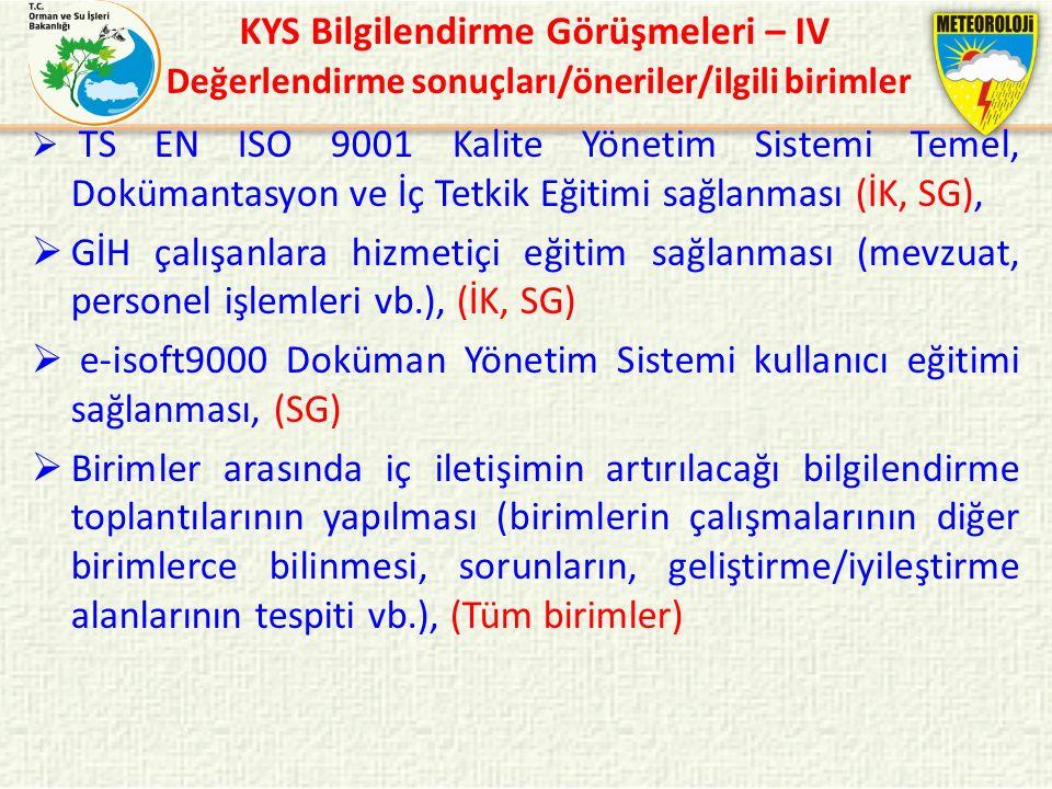 KYS Bilgilendirme Görüşmeleri – IV Değerlendirme sonuçları/öneriler/ilgili birimler  TS EN ISO 9001 Kalite Yönetim Sistemi Temel, Dokümantasyon ve İç