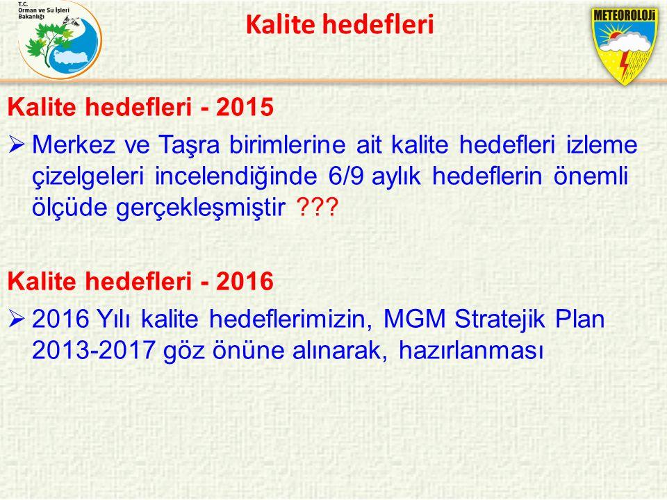 Kalite hedefleri Kalite hedefleri - 2015  Merkez ve Taşra birimlerine ait kalite hedefleri izleme çizelgeleri incelendiğinde 6/9 aylık hedeflerin öne