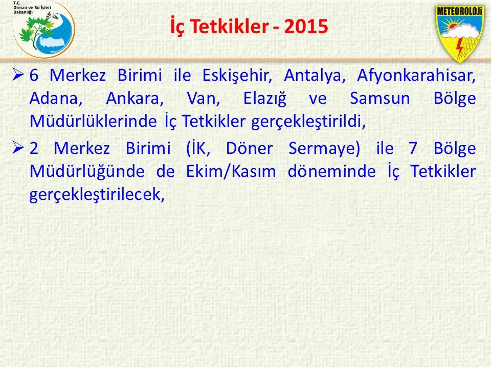İç Tetkikler - 2015  6 Merkez Birimi ile Eskişehir, Antalya, Afyonkarahisar, Adana, Ankara, Van, Elazığ ve Samsun Bölge Müdürlüklerinde İç Tetkikler