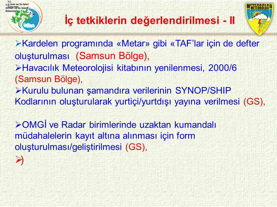 İç tetkiklerin değerlendirilmesi - II  Kardelen programında «Metar» gibi «TAF'lar için de defter oluşturulması (Samsun Bölge),  Havacılık Meteoroloj