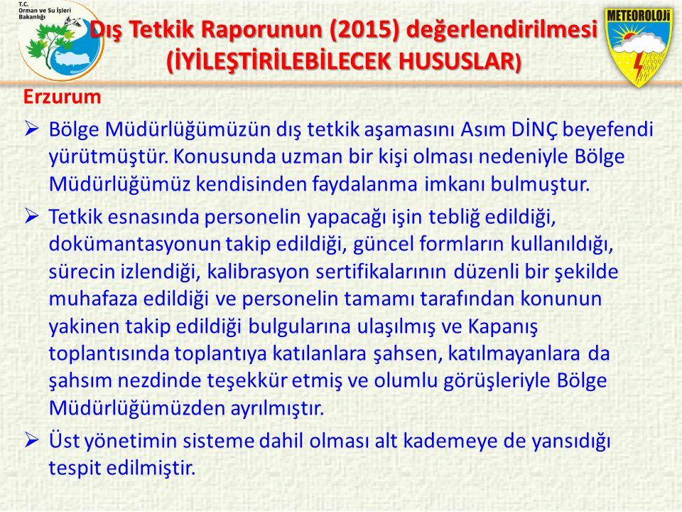 Erzurum  Bölge Müdürlüğümüzün dış tetkik aşamasını Asım DİNÇ beyefendi yürütmüştür. Konusunda uzman bir kişi olması nedeniyle Bölge Müdürlüğümüz kend