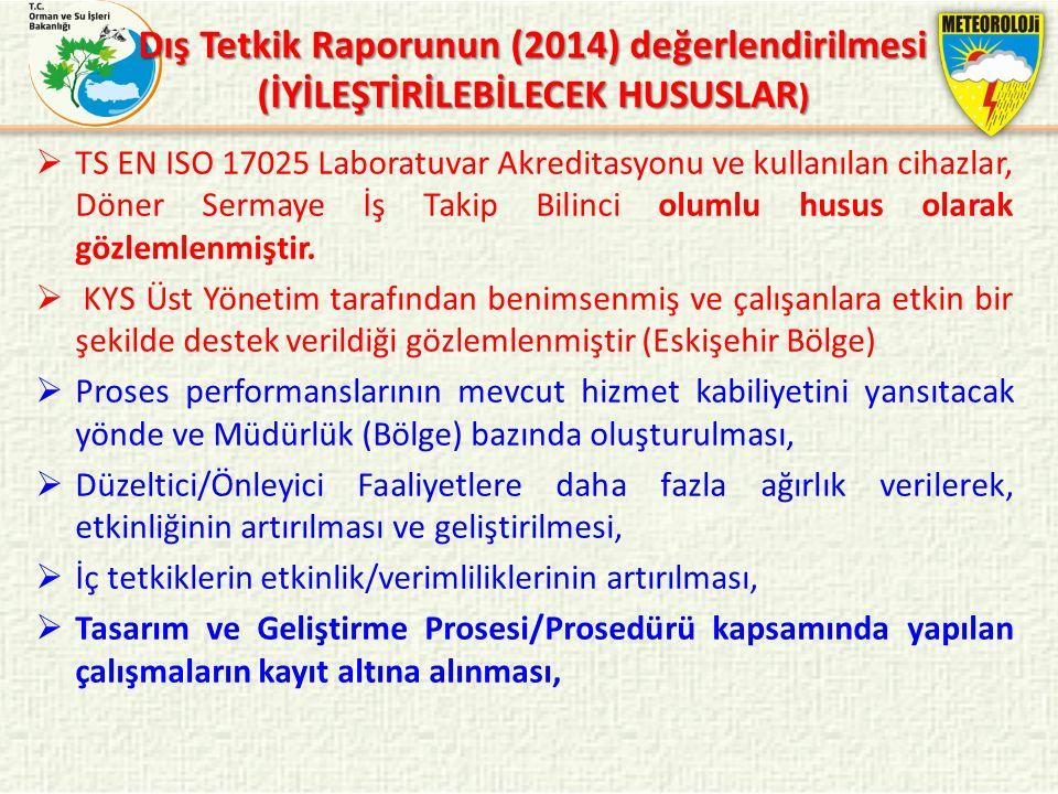  TS EN ISO 17025 Laboratuvar Akreditasyonu ve kullanılan cihazlar, Döner Sermaye İş Takip Bilinci olumlu husus olarak gözlemlenmiştir.  KYS Üst Yöne