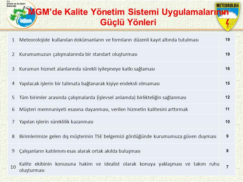 32/36  Güçlü Yönler MGM'de Kalite Yönetim Sistemi Uygulamalarının Güçlü Yönleri 1 Meteorolojide kullanılan dokümanların ve formların düzenli kayıt al